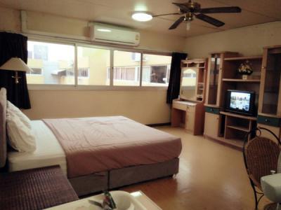คอนโด 700 นนทบุรี ปากเกร็ด บ้านใหม่