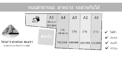 ที่ดิน 260000 ราชบุรี โพธาราม เตาปูน